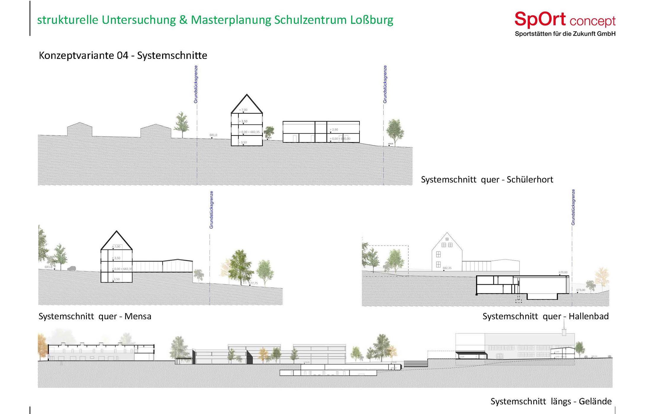 2016, Strukturelle Untersuchung und Masterplanung Schulzentrum mit Hallenbad, Loßburg