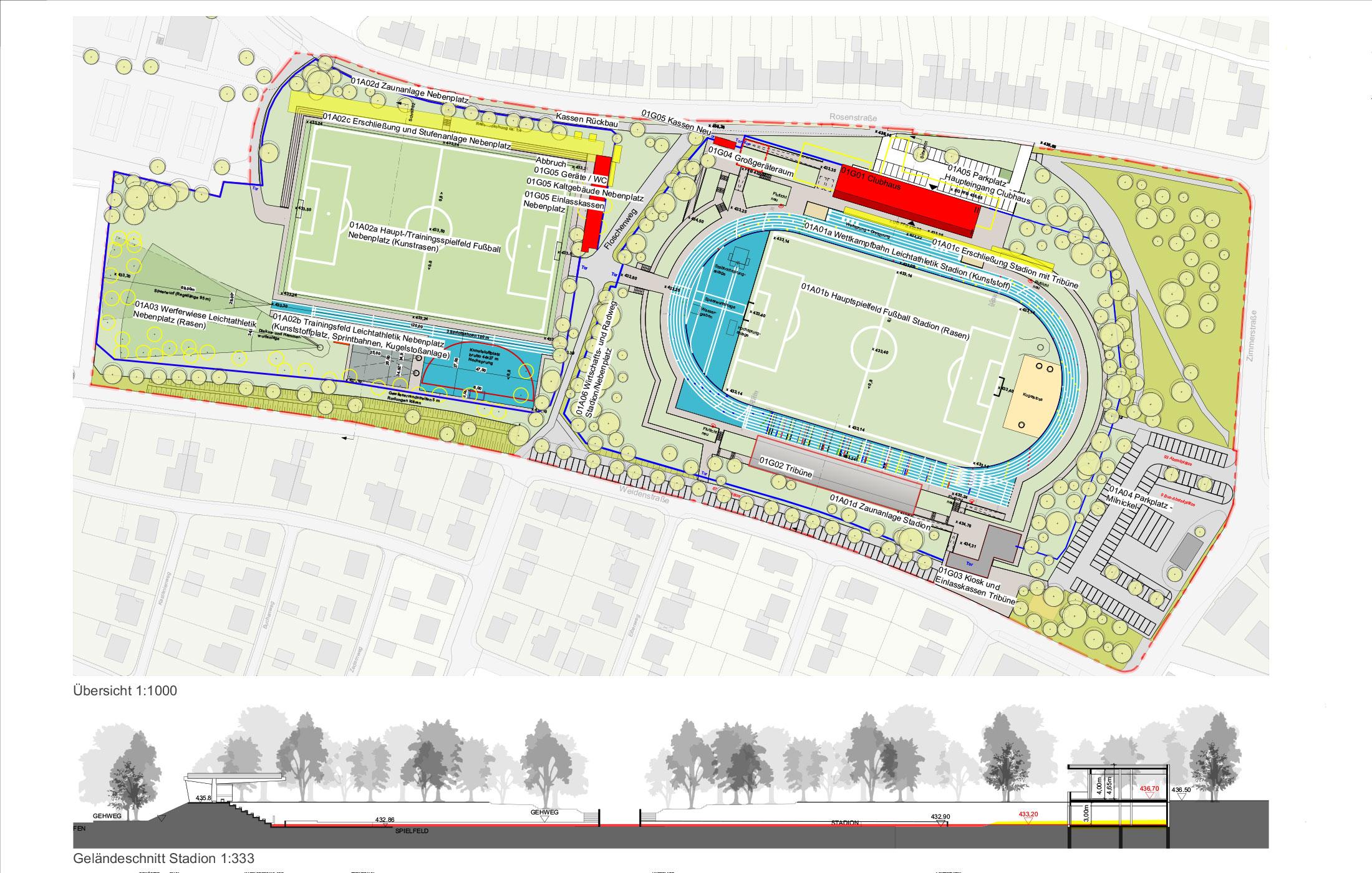 2016, Masterplanung Sportstätten, Sindelfingen