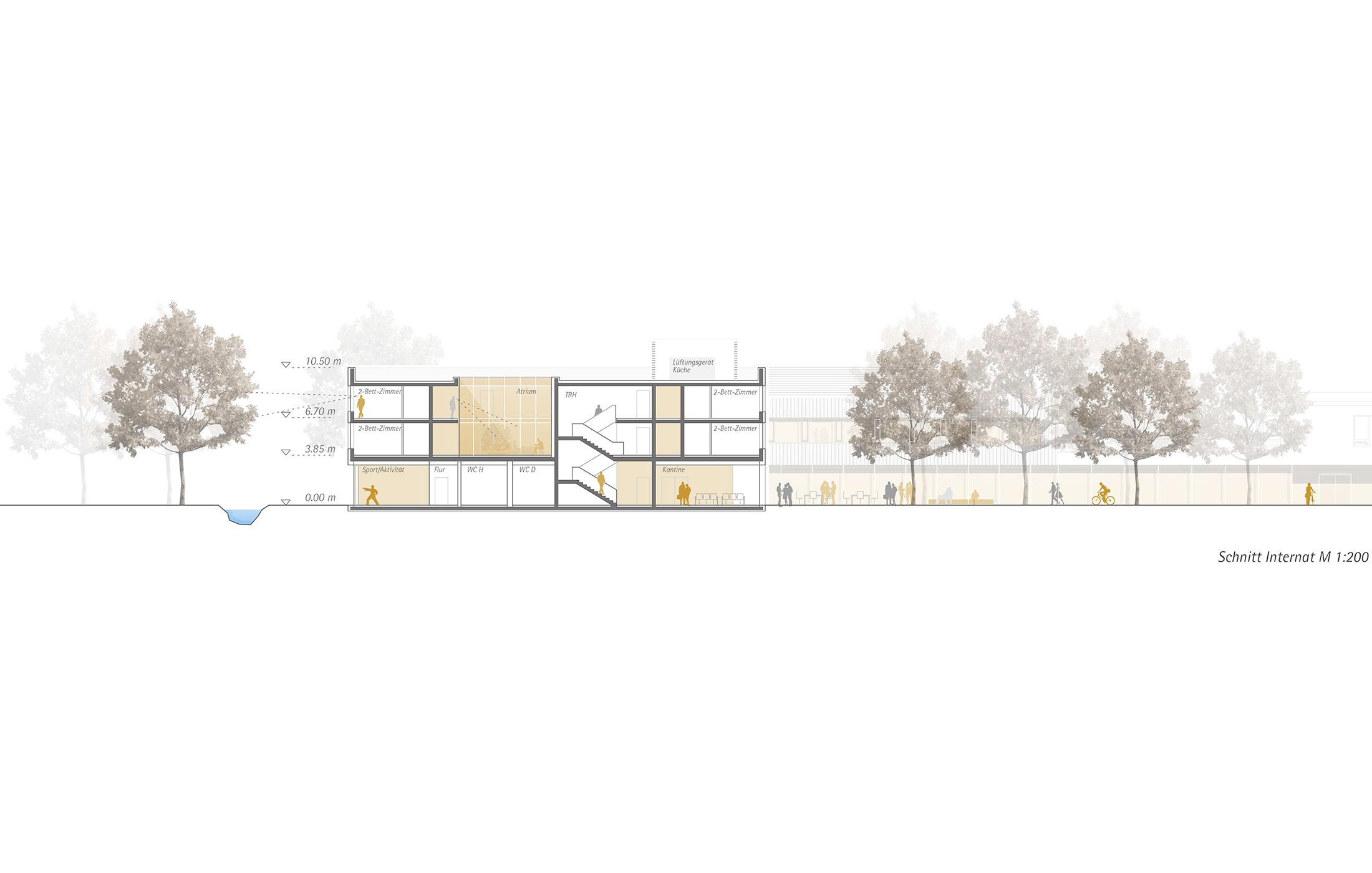 2019, Neubau Internat und Umbau Bildungsakademie HWK Tübingen