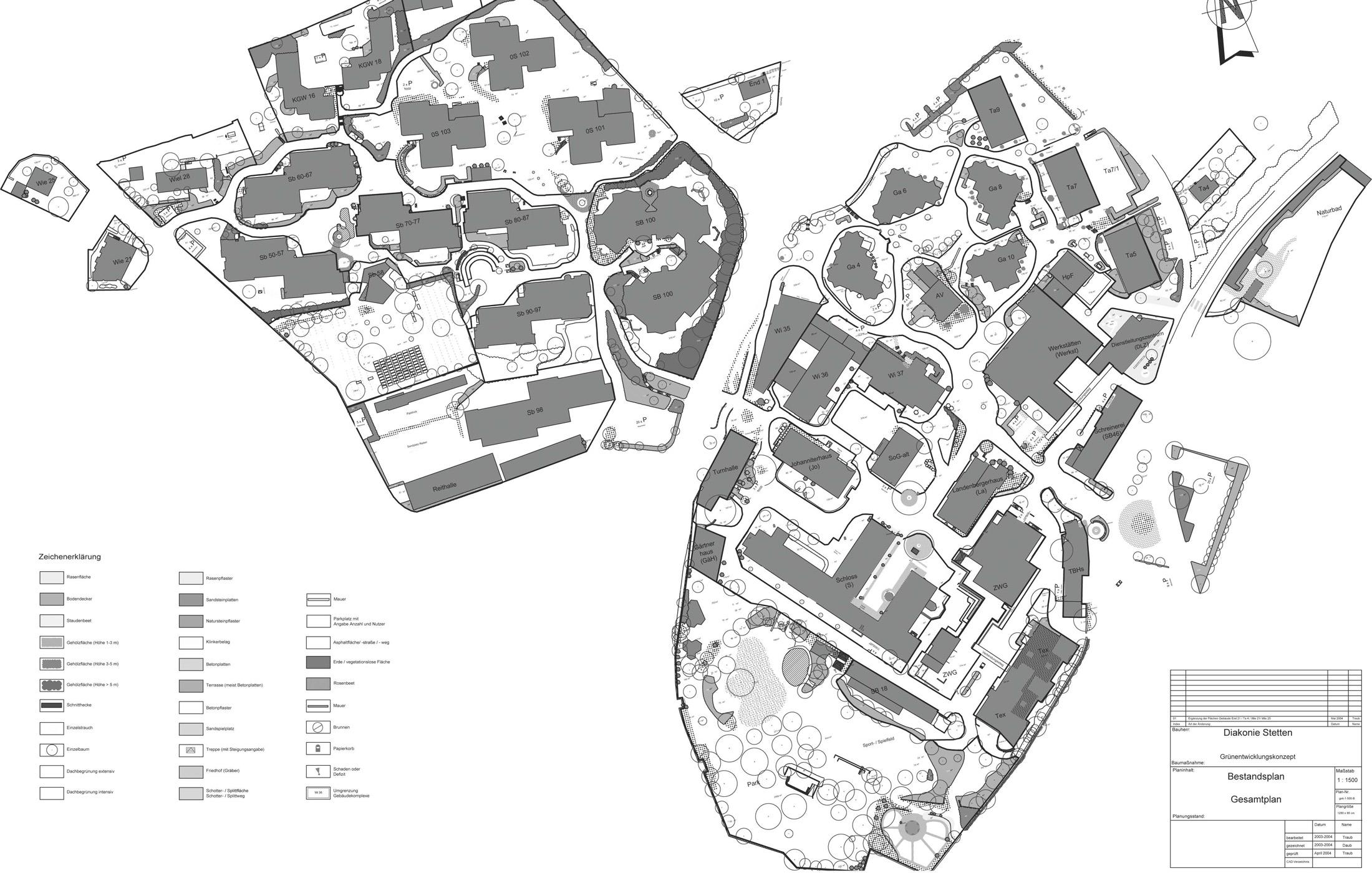 2008, Immobilienkonzept für die Diakonie Stetten e.V.