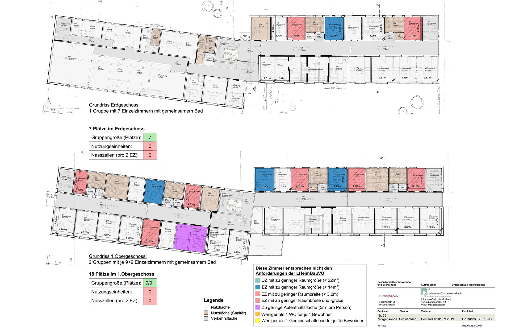 2015, Umstrukturierungsplanung - Konformität mit LHeimBauVO für die Johannes Diakonie Mosbach e.V.