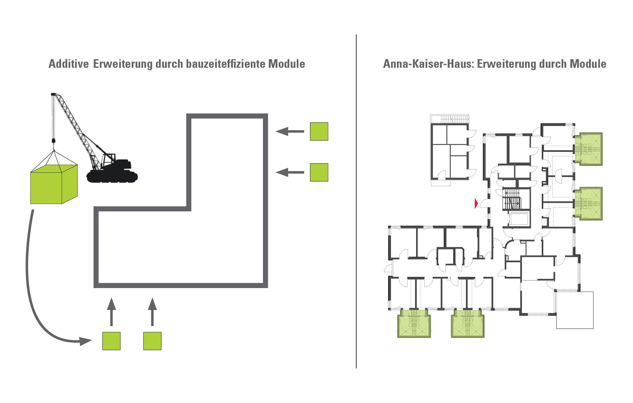 2013, Umbau Anna Kaiser-Haus für die Diakonie Stetten e.V.
